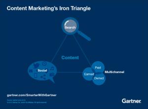 Big-Content_graphic