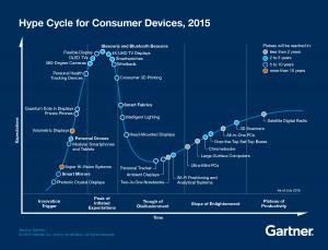 Gartner_HC_ConsumerDev_Infographic_2-01